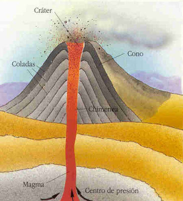 external image volcan2.jpg