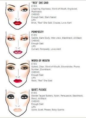 How To Do A Bridal Makeup Consultation : Makeup Consultation Form Itec - Mugeek Vidalondon