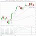 TA: Torontobörsen slår om till neutral