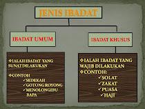 IBADAT