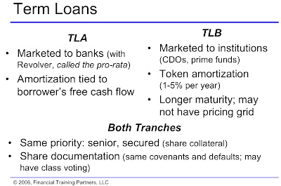 Term B Loans
