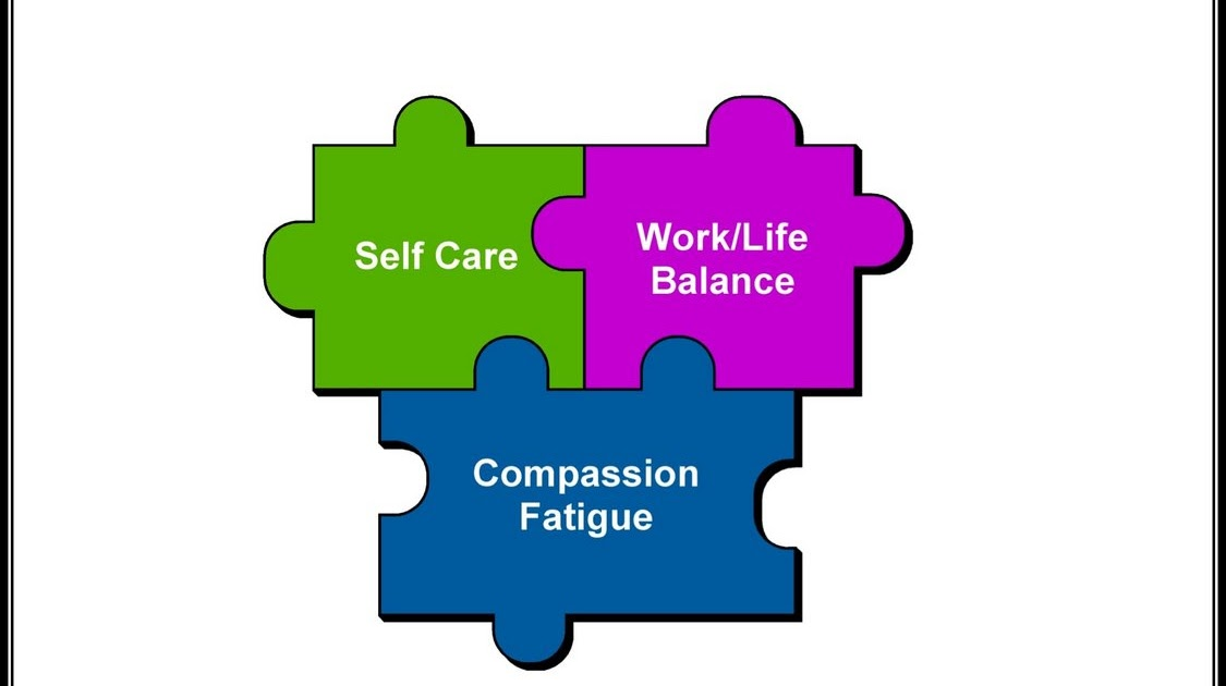 fatigue an essay Read this essay on fatigue come browse our large digital warehouse of free sample essays get the knowledge you need in order to pass your classes and more only at termpaperwarehousecom.