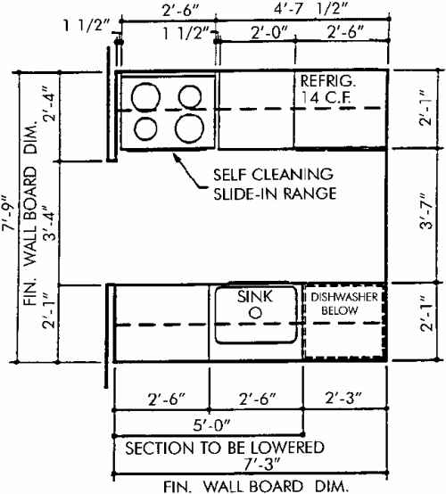 Kitchen Floor Plans With Dimensions 8 X 12 Yptzautc: HOUSE CONSTRUCTION IN INDIA: DESIGN OF A KITCHEN