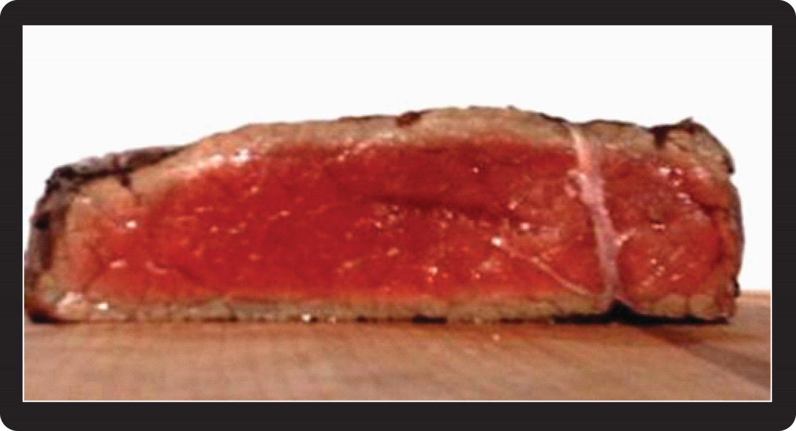 Steak Medium Rare Temperature