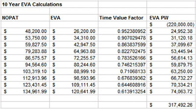 time value of money tvm paper Calculate future value (fv), present value (pv), interest rate (i/y), payment (pmt) easily by using this time value of money (tvm) calculator.