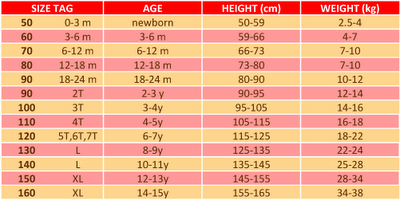 Babies n Kids Sizing Guide