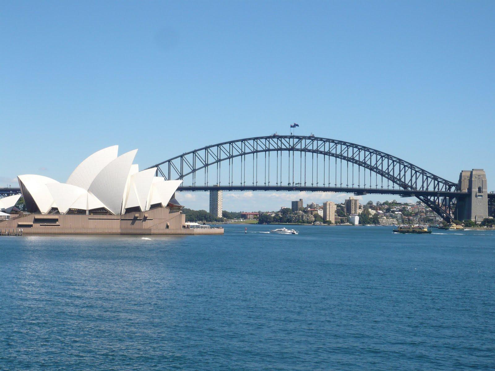 Html date in Sydney