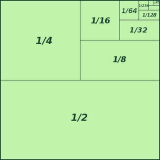1 1 2 1 4 1 8:
