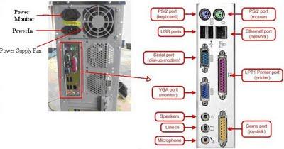 Gambar CPU modern tampak depan
