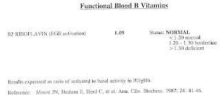 body odor tester 10 vitamin B2 result