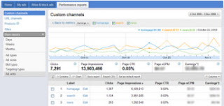 Nova interface do programa Adsense