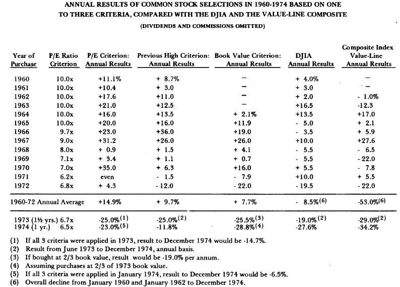 term paper on common sense economics Common sense economics - a review in a paper of three pages, the writer looks at common sense economics by gwartney.
