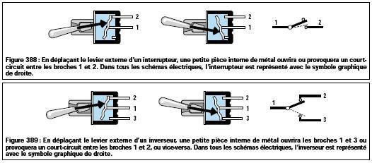 Electronique interrupteurs et commutateurs for Fonctionnement bascule rs