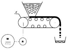 electronique  variateurs de vitesse rectivar 4