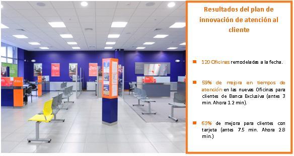 Banco bcp horario de atencion al cliente creditos famsa for Oficina de correos horario de atencion al publico