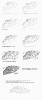 Como Dibujar alas