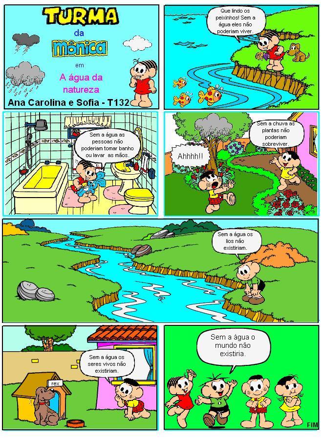 historia agua: