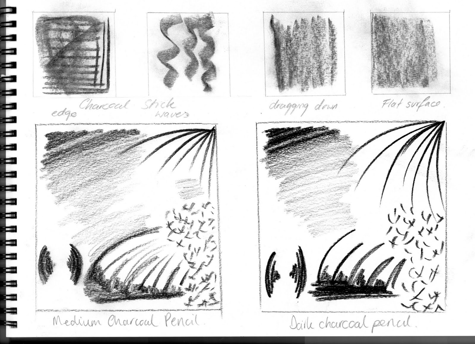 how to draw with charcoal sticks