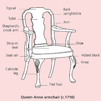 ... chair terminology (since different chair eras have different chair parts),  memorize the following diagrams and you'll practically have a PHD in