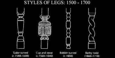 Here are other leg styles that can help you do the same: - The Buzz On Antiques: HOW LEGS CAN HELP IDENTIFY ANTIQUE PERIODS AND