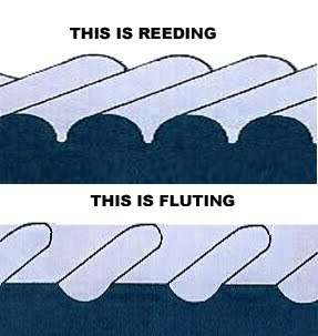 Difference Between Reeded And Fluted Glass