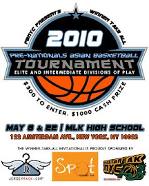 2010 Winner Take All Tourney