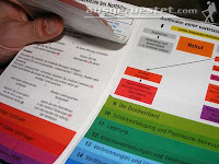 BW Taschenkarte Erste Hilfe - Infoflip