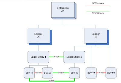 Usful information binary option trading tutorials and latest news