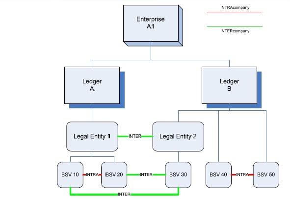 Funktioniert die chartanalyse bei binare optionen wie