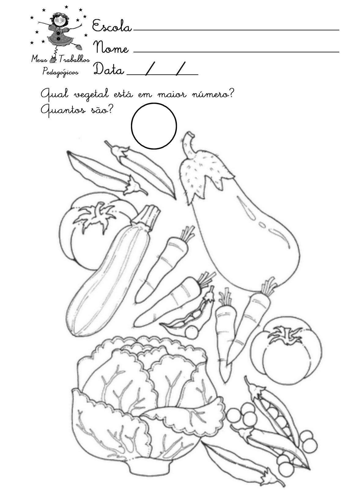 atividades alfabetizacao jardim horta pomar:Educando Com Carinho: Trabalhando Com Vegetais