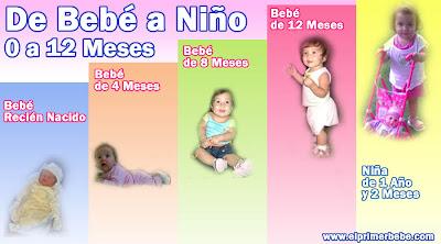 De beb a ni o en qu momento mi beb comienza a ser un - Cuanto come un bebe de 1 mes ...