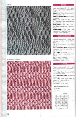 Схемы для шарфов спицами для мужчин