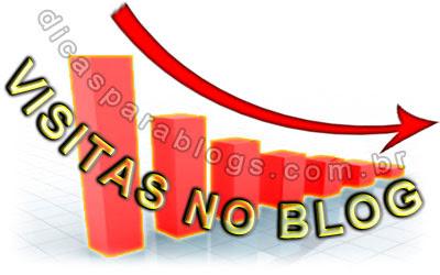 poucas visitas no blog