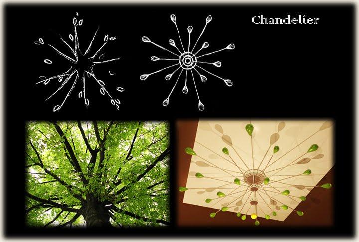 [chandelier+transformation]