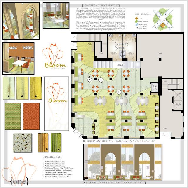 Interior Designers Sarasota Fl