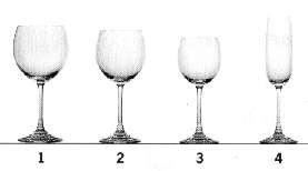 bardak çeşitleri-içki bardakları
