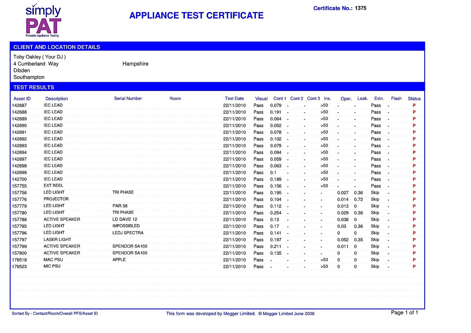 portable appliance testing certificate template 28