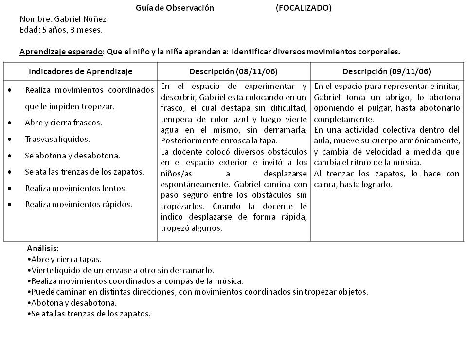 Informe Descriptivos De Educacion Inicial | MEJOR CONJUNTO DE FRASES