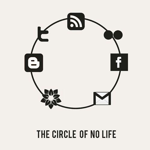 ciclo da não vida