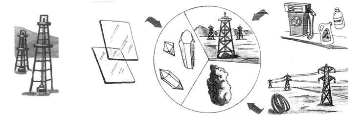 Recursos Naturales ~ Ciencia Geográfica