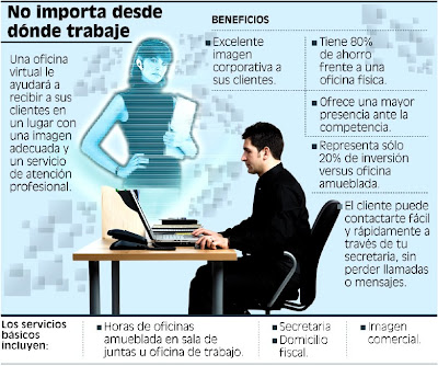 Oficina virtual oficinas temporales y virtuales por fin for Oficina virtual la caixa