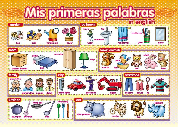 Proyecto De Ingles Play And Learn English