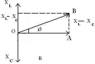 Nggoleksangu rlc arus ac p4 pada pertanyaan tugas pendahuluan nomor 2 di modul gambar dan jelaskan diagram fasor tegangan rangkaian seri rlc ccuart Gallery