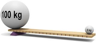 O que é o Princípio da Alavanca utilizado no Jiu-Jitsu Brasileiro Alavanca+-+100+vs+5