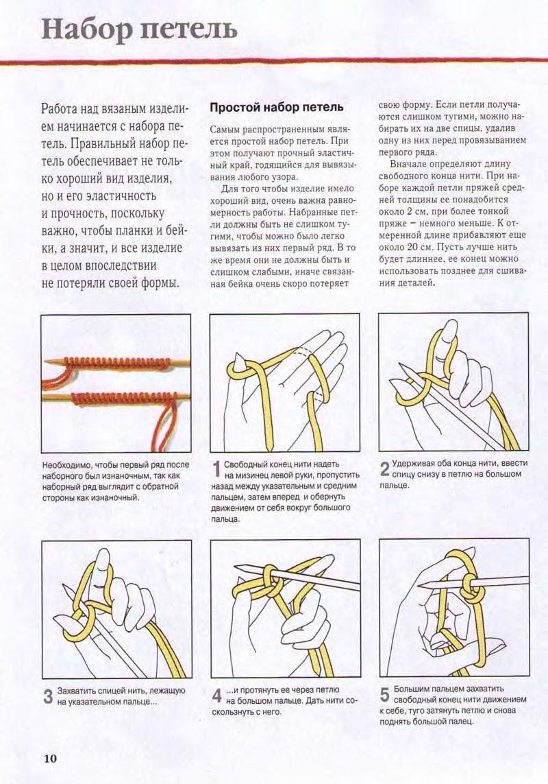 Вязание спицами. Схемы вязания, модели и узоры спицами 95