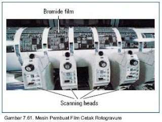 Scanner Film Cetak Rotogravure