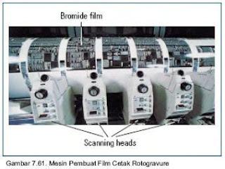 Scanner Film Cetak Rotogravure