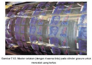 Mesin cetak uang kertas