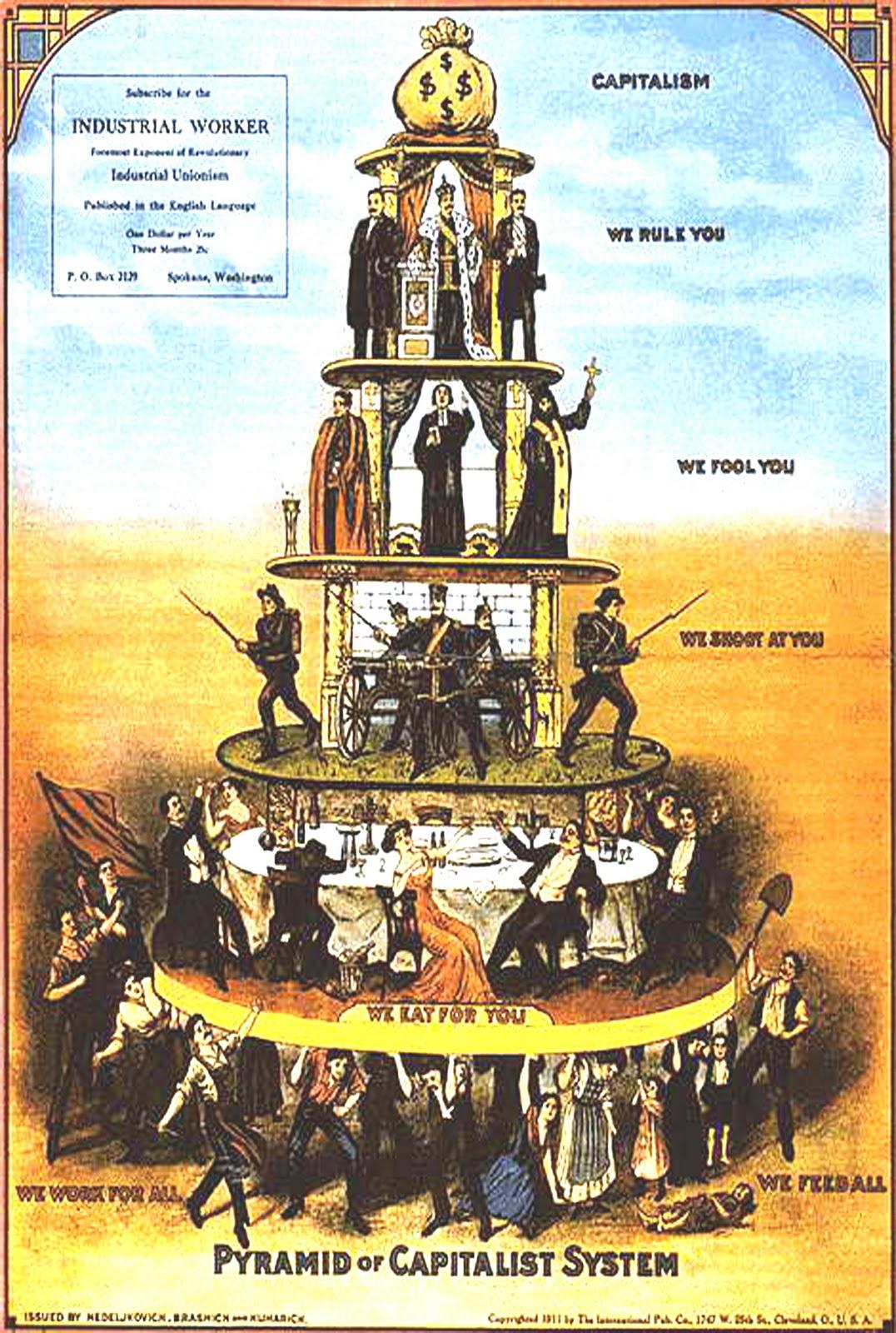 http://4.bp.blogspot.com/_0VgP3aUVGrw/TT1BbhL4FLI/AAAAAAAAAF4/egG0QRhWERA/s1600/Pyramid+of+Capitalism.jpg