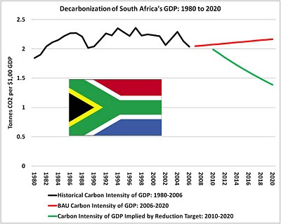 Roger Pielke Jr.'s Blog: World Bank Financing of South Africa's ...